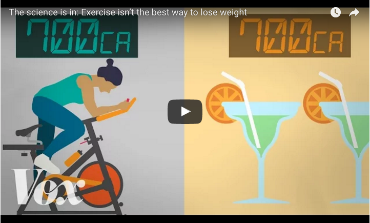 best-way-to-lose-weight